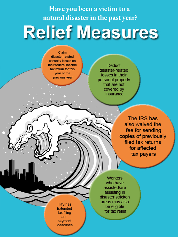 Tax relief by IRS