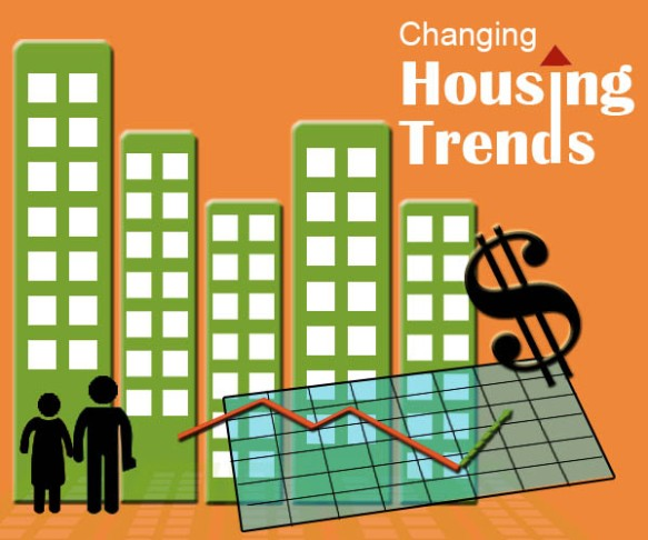 Housing Trends 2013