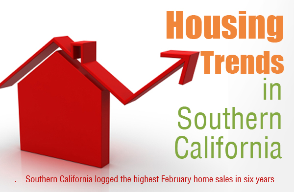 Housing trends of SCalifornia