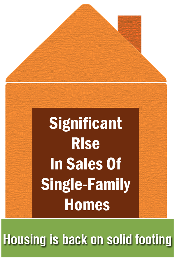 Significant Rise In Sales Of Single-Family Homes